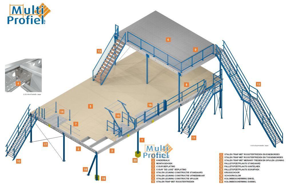 etagevloer